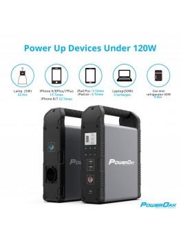 PowerOak PS1 Batterie externe 220V petite capacité solaire 200Wh