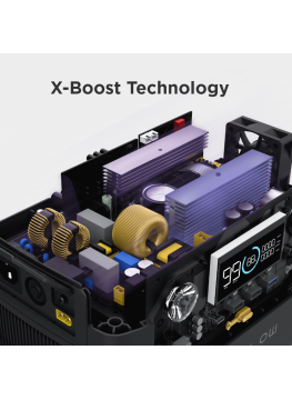 Eco Flow RIVER Mini 300W batterie externe solaire charge rapide