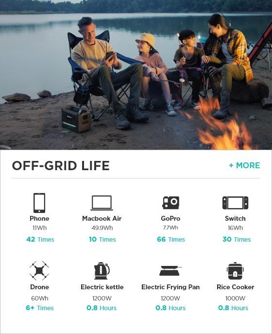 Off Grid batterie externe solaire