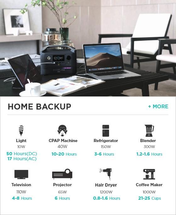 Batteri externe Home backup